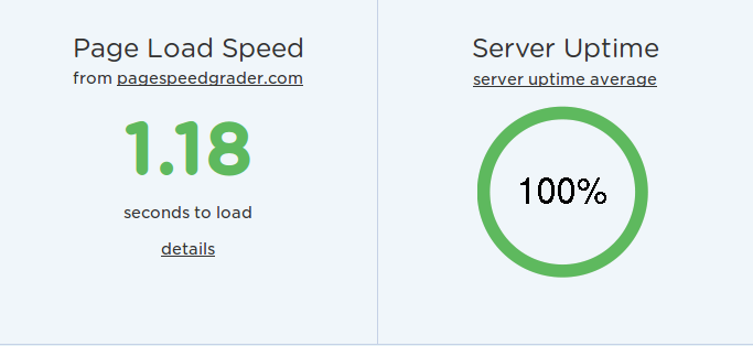 Customer Portal - Cloud Sites - Page Load Speed and Server Uptime