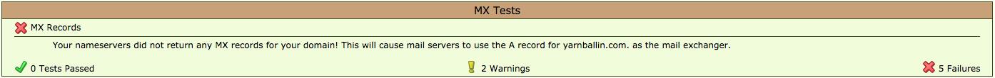 MX Record Error