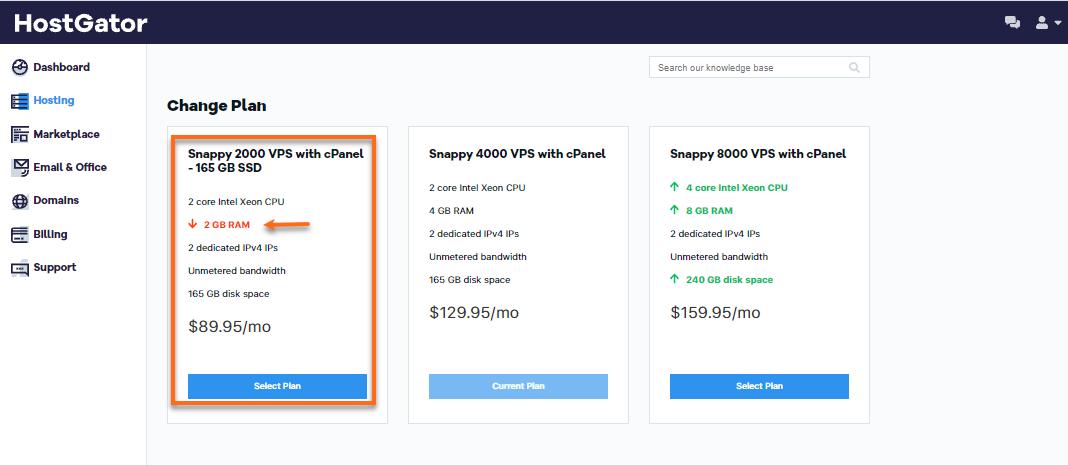KVM VPS Downgrade Options