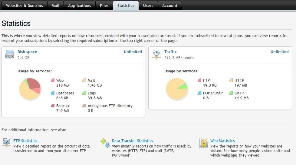 How to view website statistics - Plesk « HostGator com Support Portal