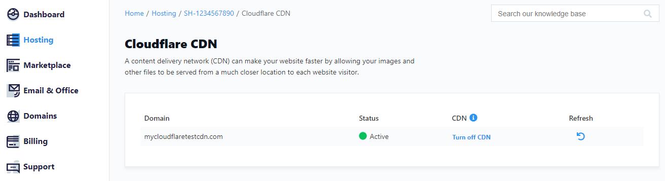 Cloudflare CDN - Active Status